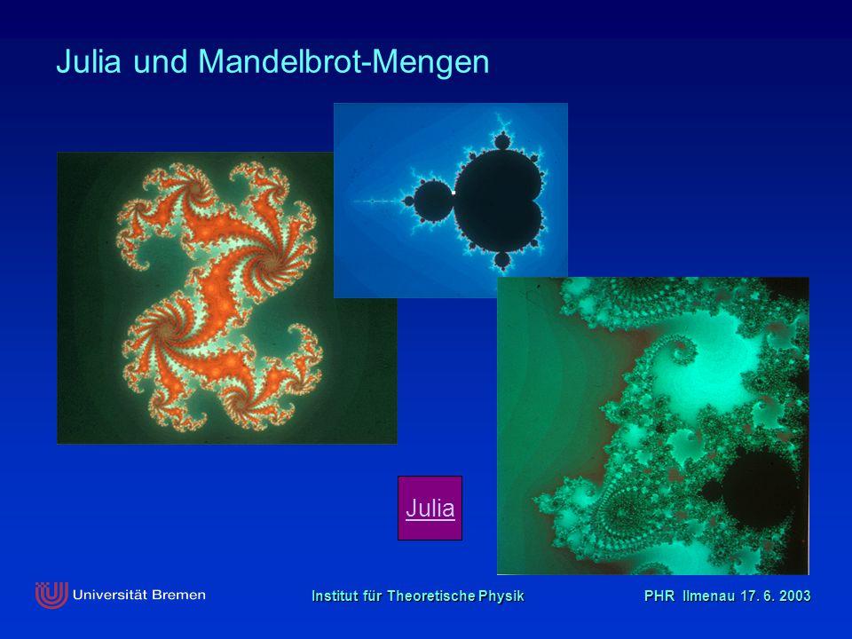 Julia und Mandelbrot-Mengen