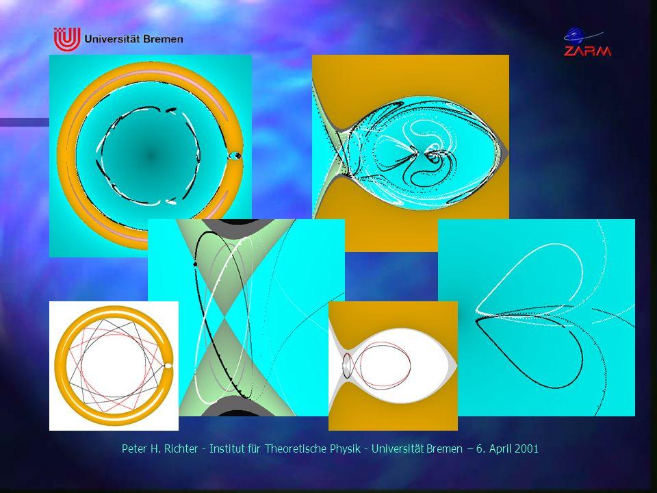 Orbit c und sein Chaos Peter H.
