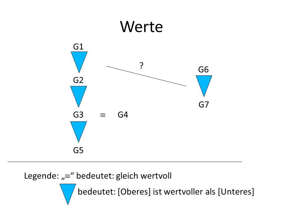 """Werte G1 G6 G2 G7 G3  G4 G5 Legende: """" bedeutet: gleich wertvoll"""