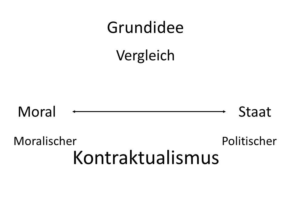 Kontraktualismus Grundidee Vergleich Moral Staat Moralischer