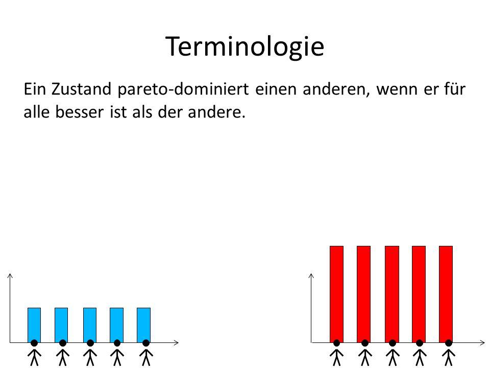 Terminologie Ein Zustand pareto-dominiert einen anderen, wenn er für alle besser ist als der andere.