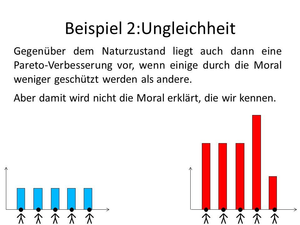Beispiel 2:Ungleichheit