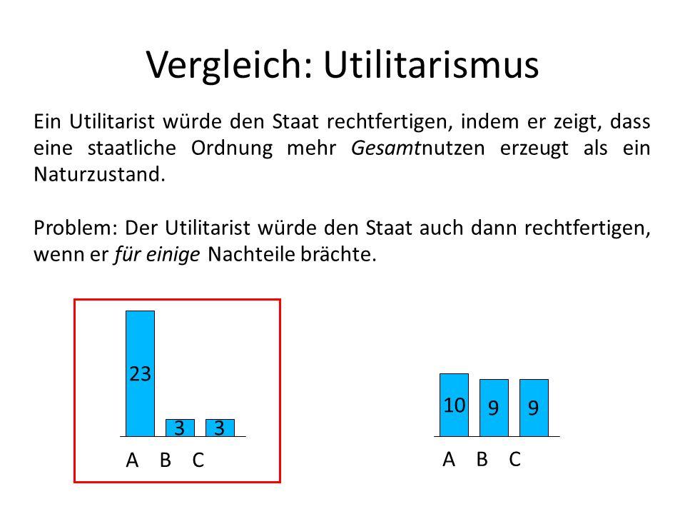 Vergleich: Utilitarismus