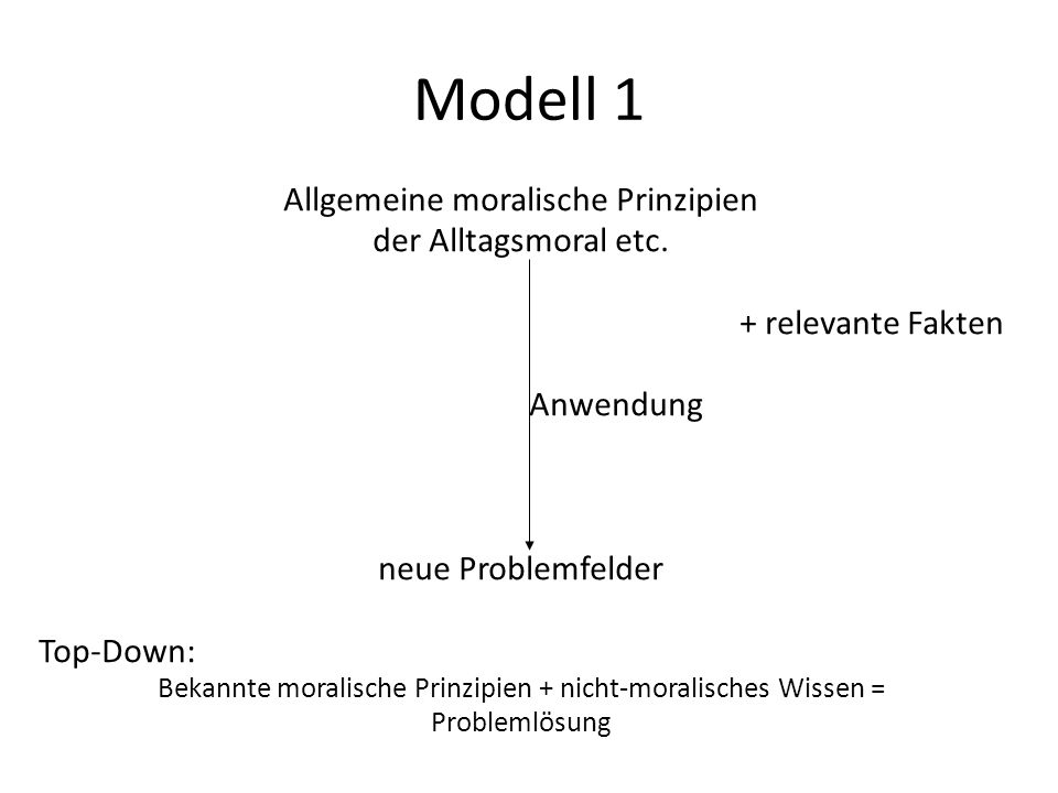 Modell 1 Allgemeine moralische Prinzipien der Alltagsmoral etc.