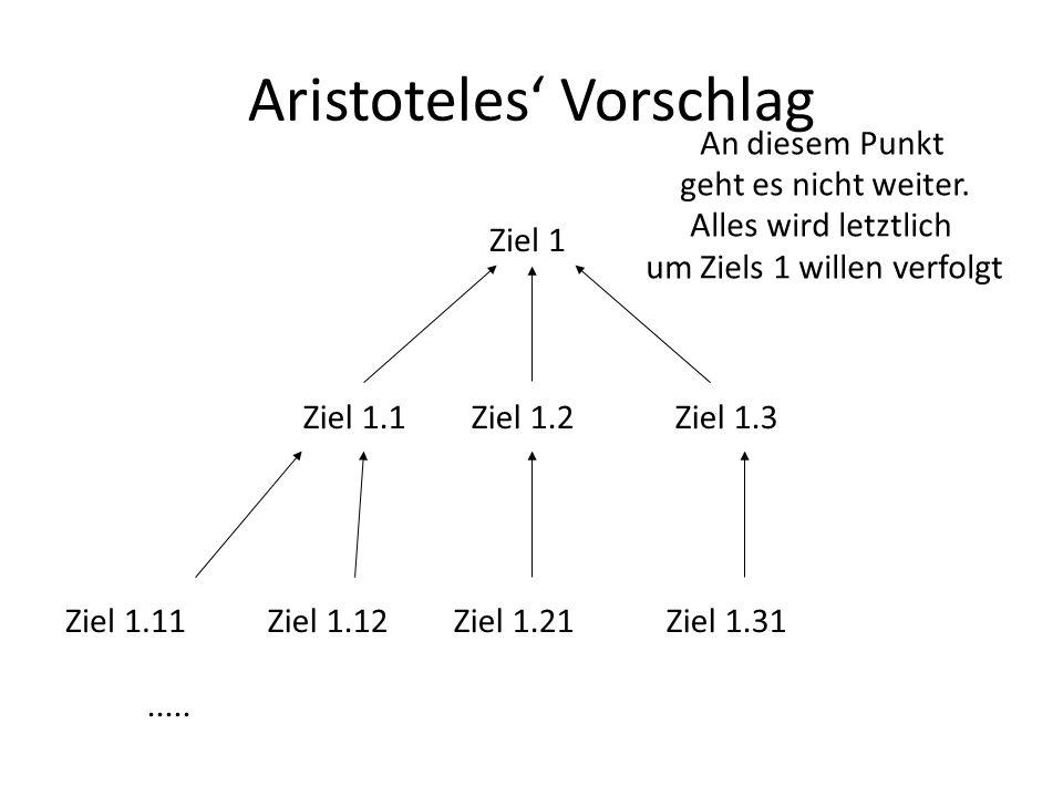 Aristoteles' Vorschlag