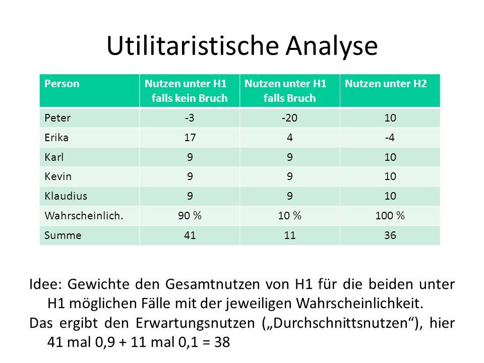 Utilitaristische Analyse