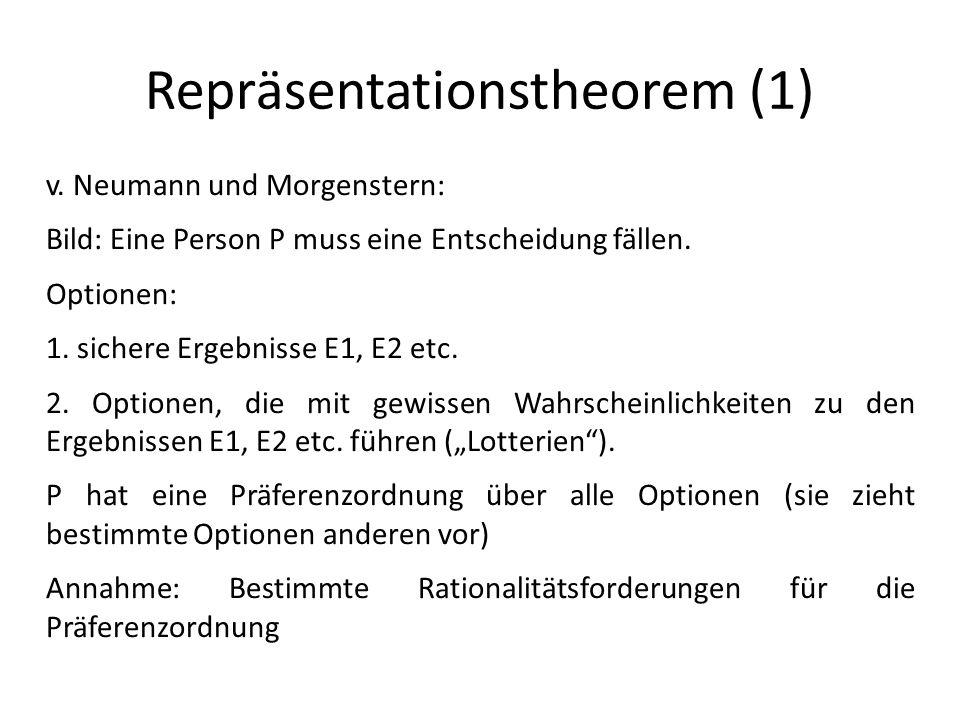 Repräsentationstheorem (1)