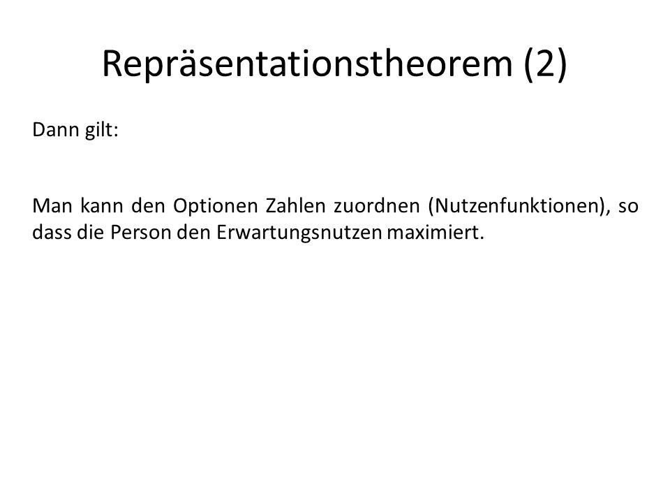 Repräsentationstheorem (2)