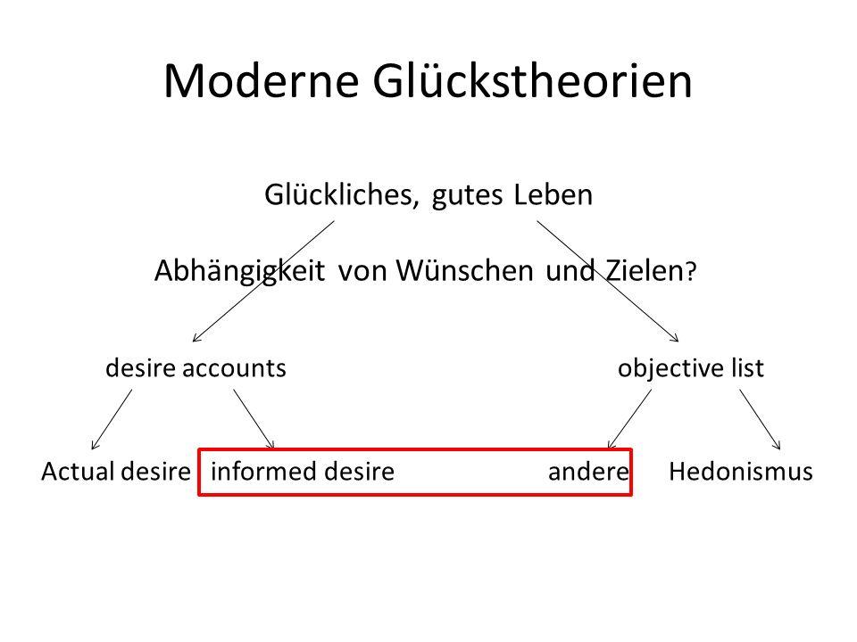 Moderne Glückstheorien
