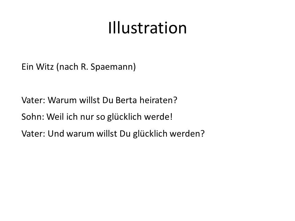 Illustration Ein Witz (nach R. Spaemann)