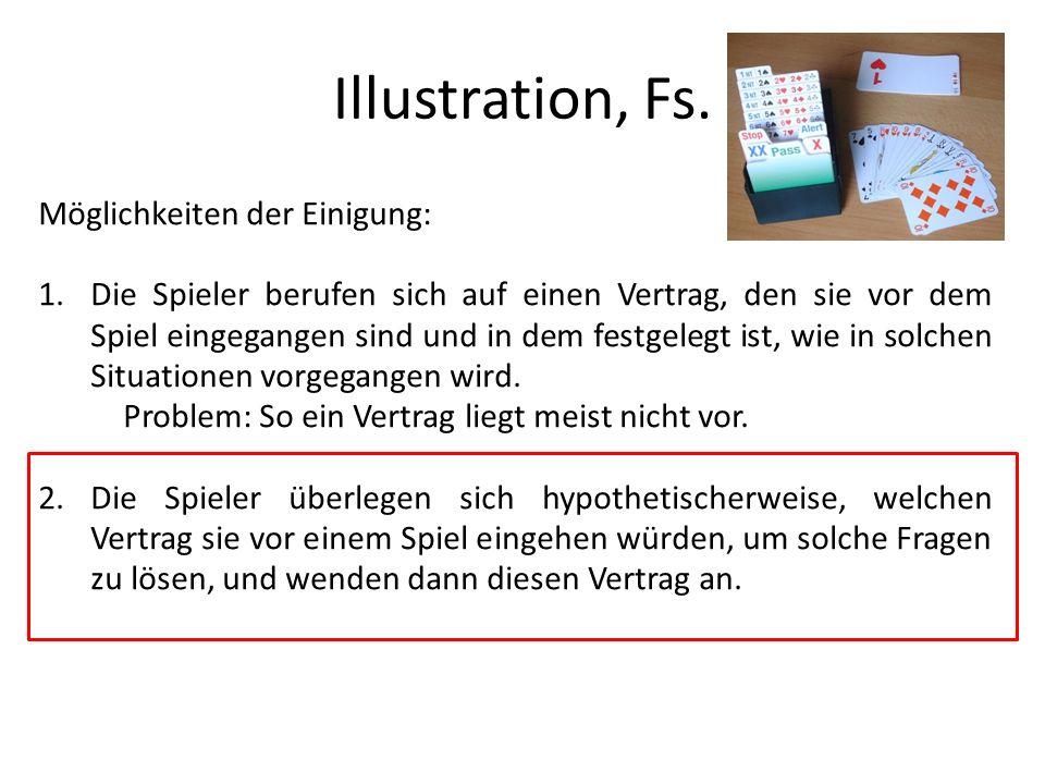 Illustration, Fs. Möglichkeiten der Einigung: