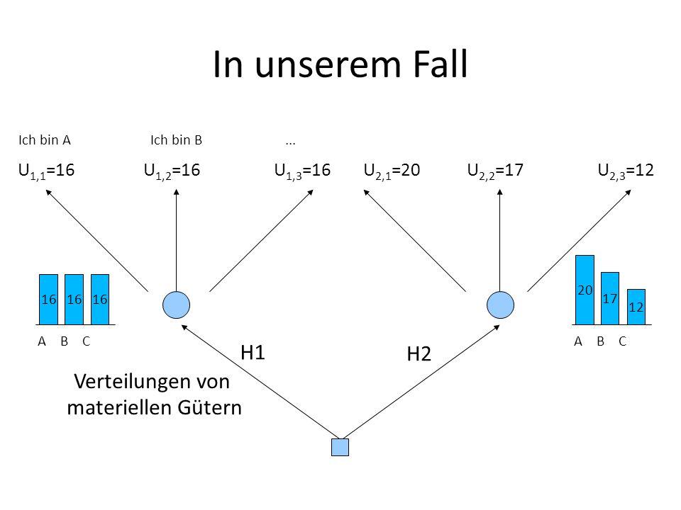 In unserem Fall H1 H2 Verteilungen von materiellen Gütern U1,1=16
