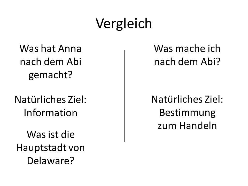 Vergleich Was hat Anna nach dem Abi gemacht