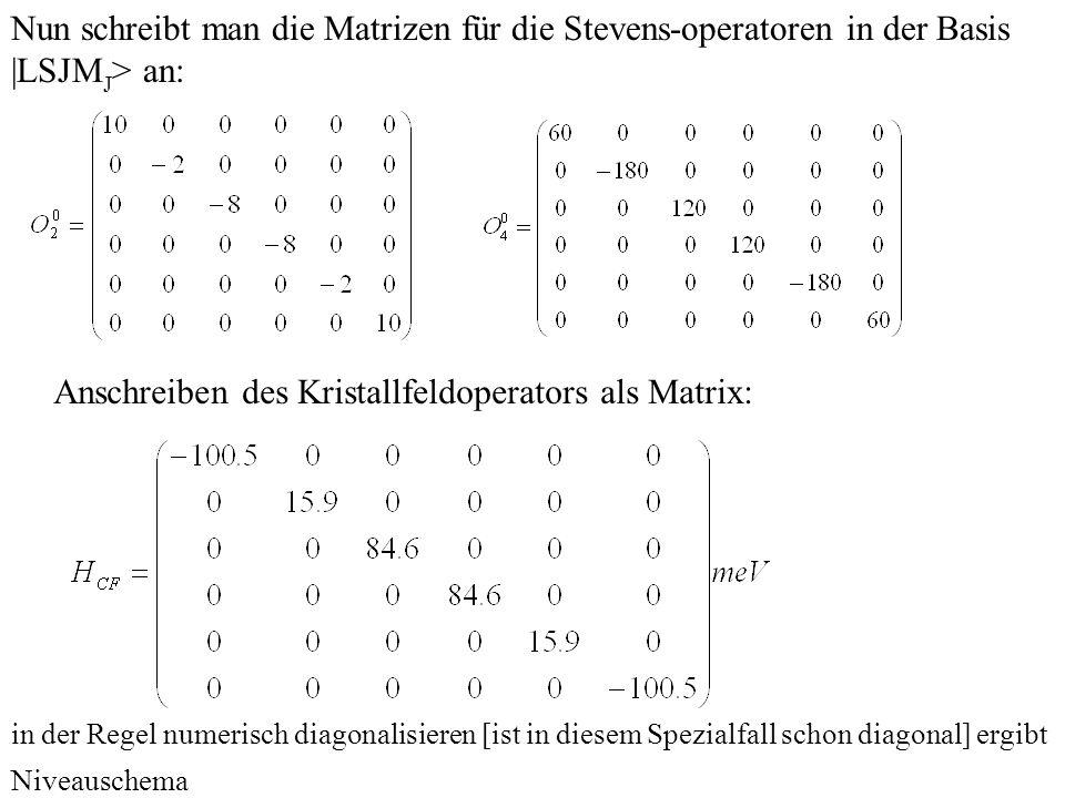 Anschreiben des Kristallfeldoperators als Matrix: