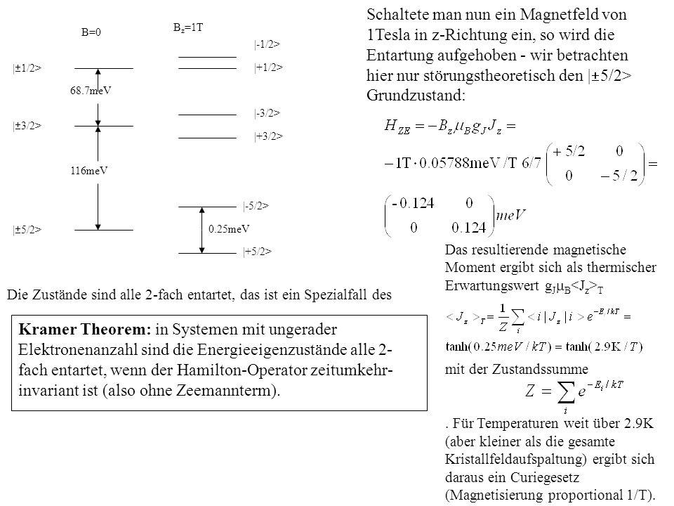Schaltete man nun ein Magnetfeld von 1Tesla in z-Richtung ein, so wird die Entartung aufgehoben - wir betrachten hier nur störungstheoretisch den |5/2> Grundzustand: