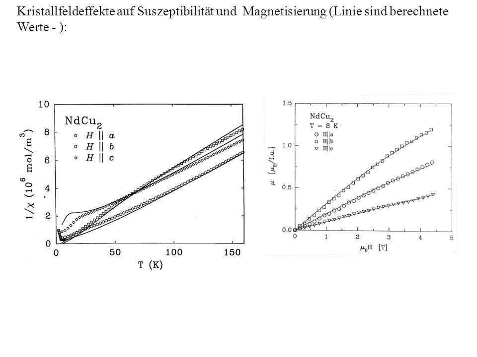 Kristallfeldeffekte auf Suszeptibilität und Magnetisierung (Linie sind berechnete Werte - ):