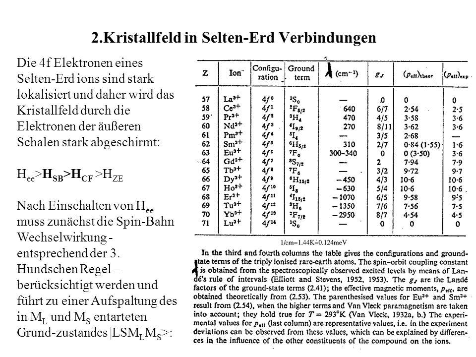2.Kristallfeld in Selten-Erd Verbindungen