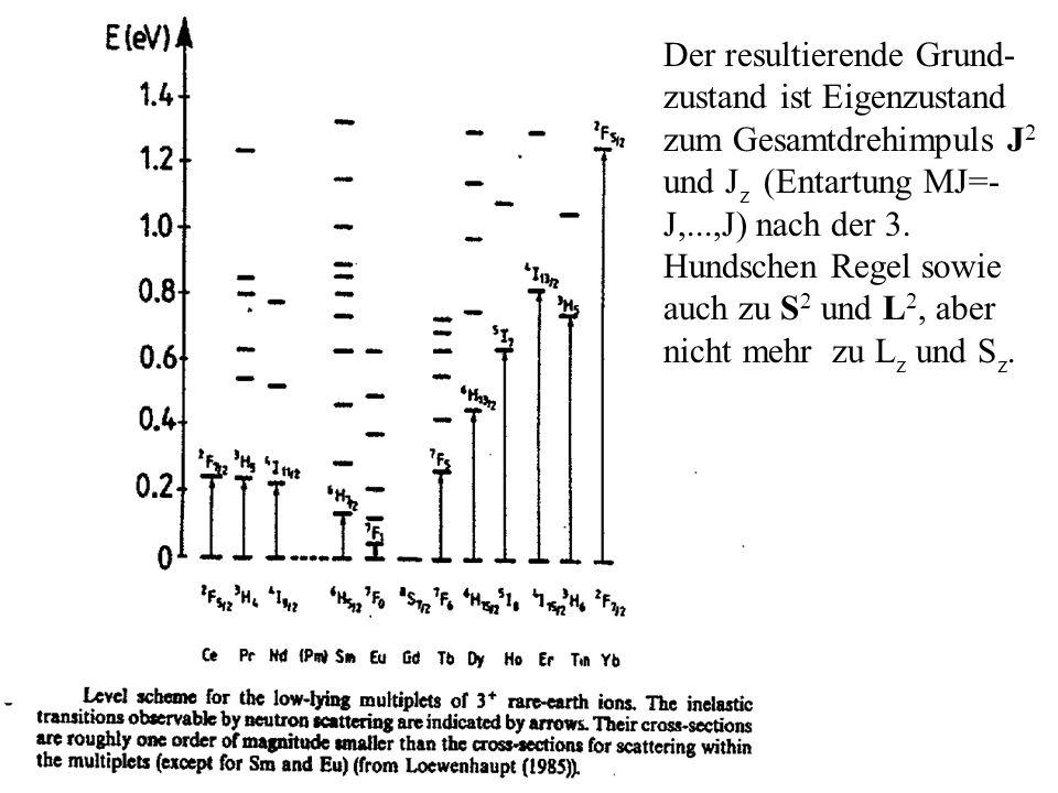 Der resultierende Grund-zustand ist Eigenzustand zum Gesamtdrehimpuls J2 und Jz (Entartung MJ=-J,...,J) nach der 3. Hundschen Regel sowie auch zu S2 und L2, aber nicht mehr zu Lz und Sz.