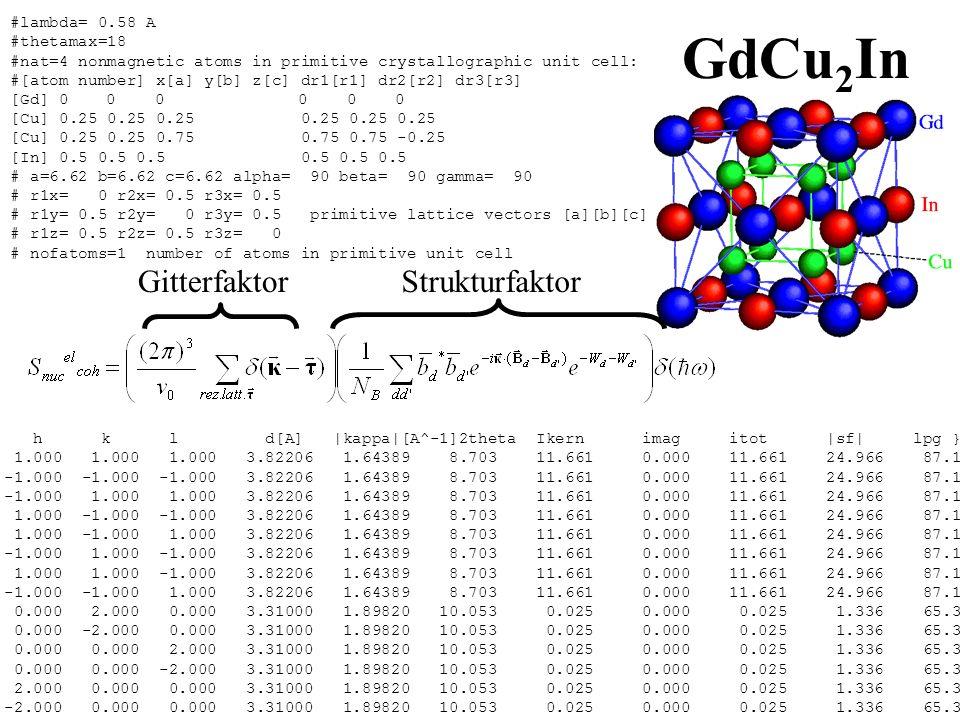 GdCu2In Gitterfaktor Strukturfaktor #lambda= 0.58 A #thetamax=18