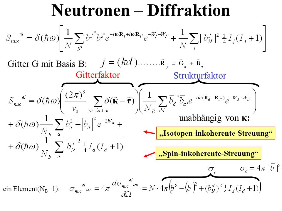 Neutronen – Diffraktion