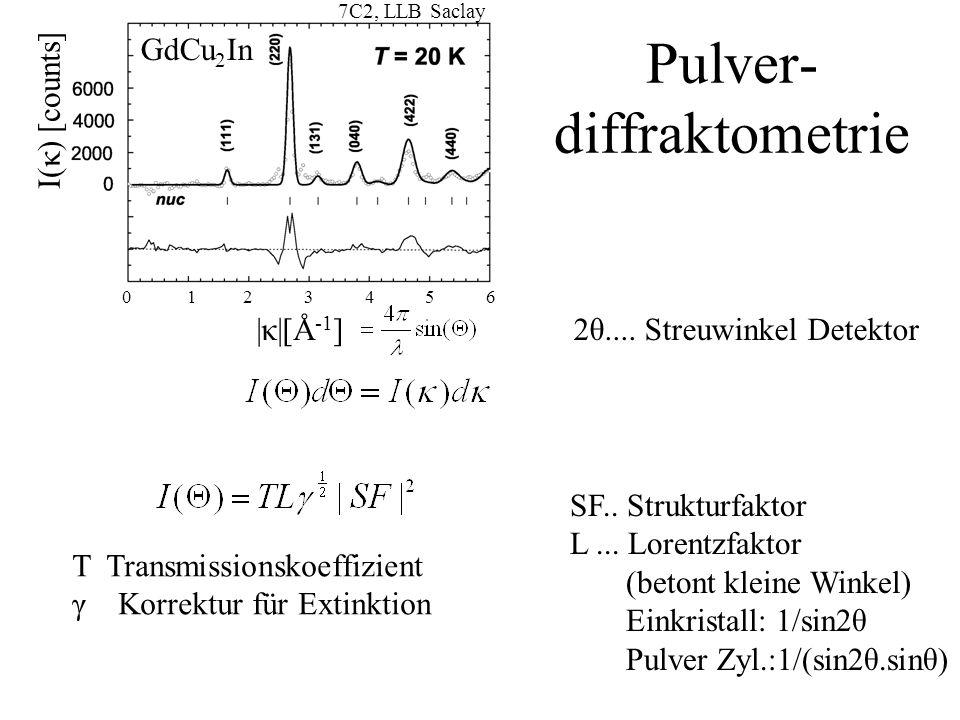 Pulver-diffraktometrie