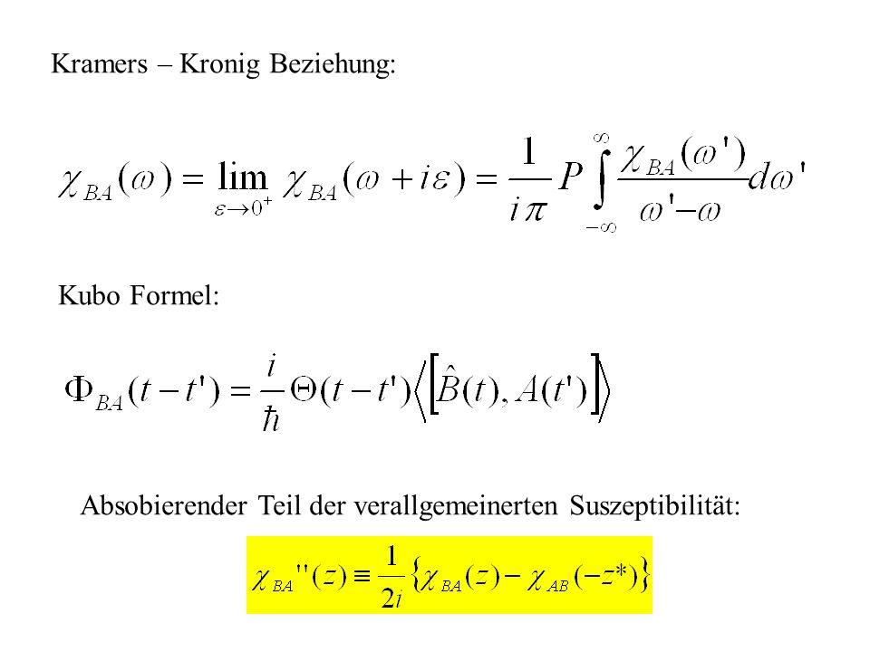 Kramers – Kronig Beziehung: