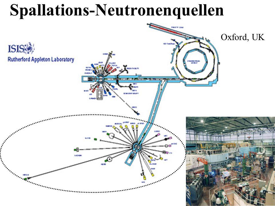 Spallations-Neutronenquellen
