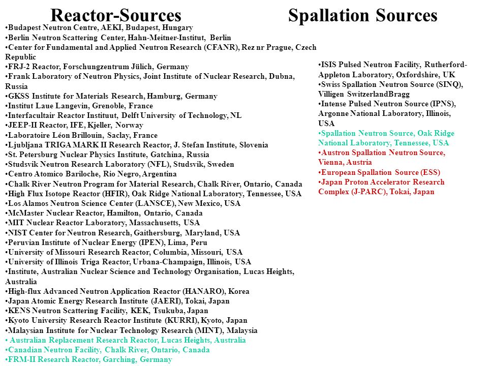 Reactor-Sources Spallation Sources