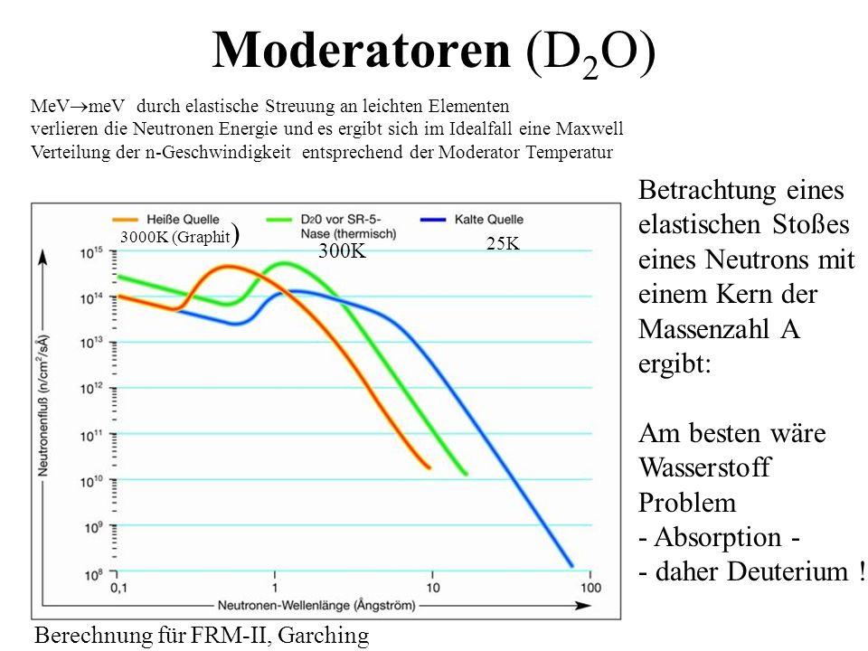Moderatoren (D2O) Betrachtung eines elastischen Stoßes