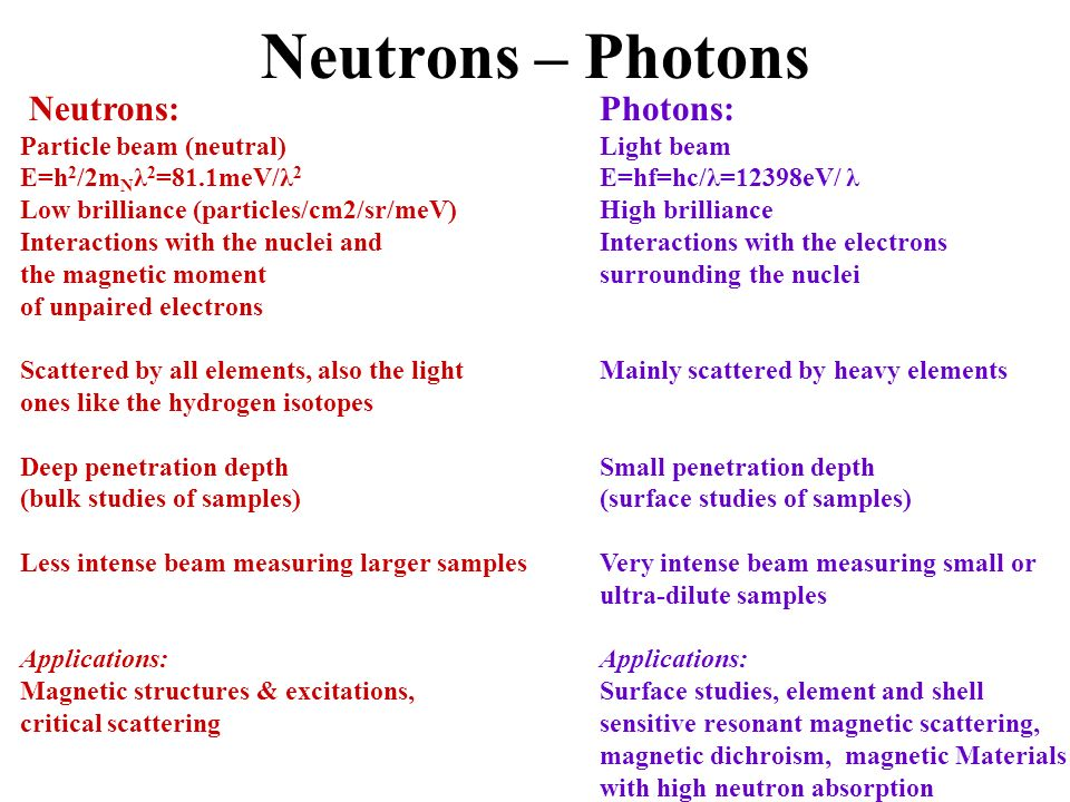 Neutrons – Photons Neutrons: Photons: Particle beam (neutral)