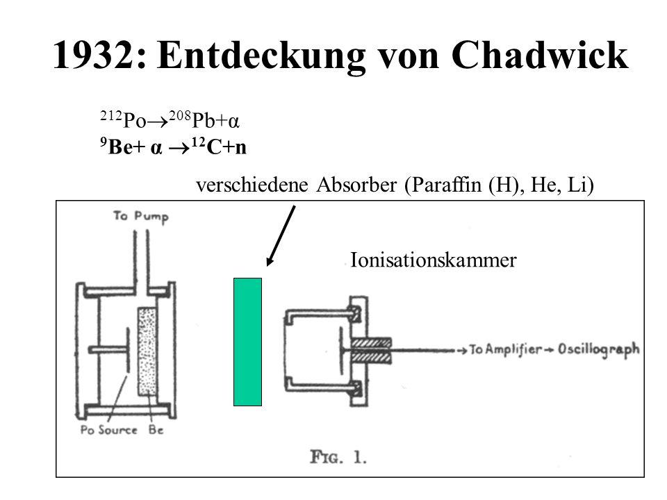1932: Entdeckung von Chadwick
