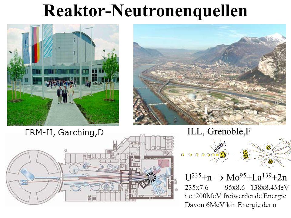 Reaktor-Neutronenquellen