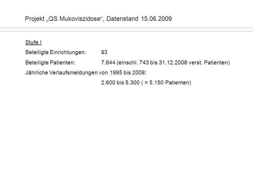 """Projekt """"QS Mukoviszidose , Datenstand 15.06.2009"""