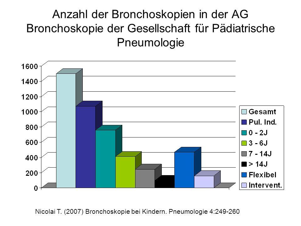 Anzahl der Bronchoskopien in der AG Bronchoskopie der Gesellschaft für Pädiatrische Pneumologie