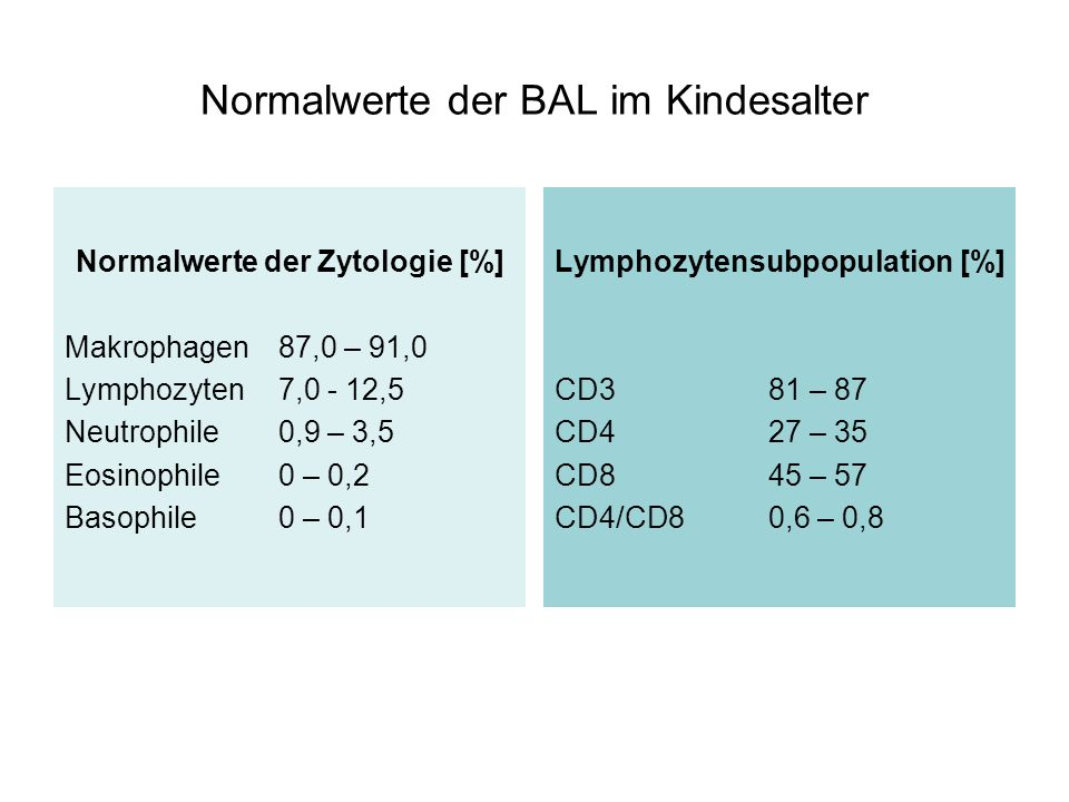 Normalwerte der BAL im Kindesalter