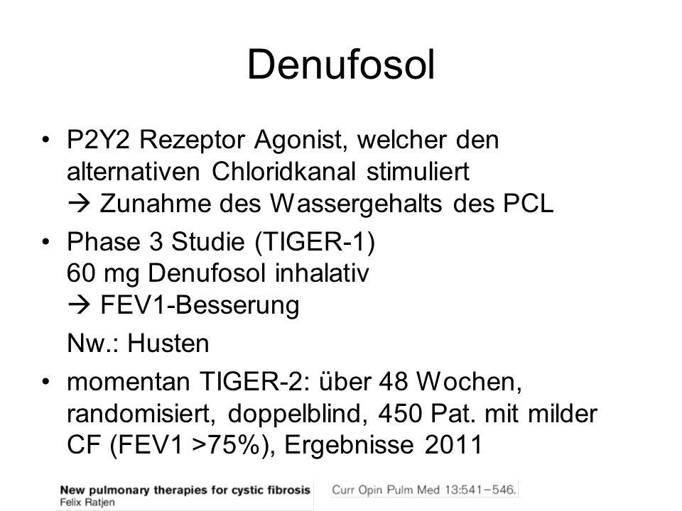 Denufosol P2Y2 Rezeptor Agonist, welcher den alternativen Chloridkanal stimuliert  Zunahme des Wassergehalts des PCL.