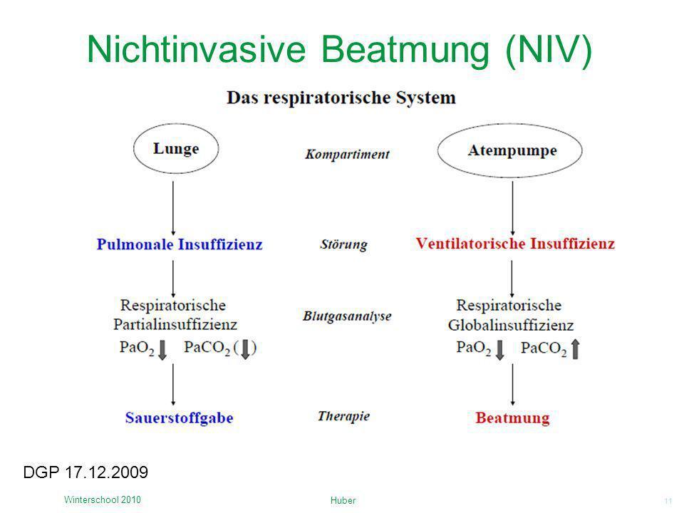 Nichtinvasive Beatmung (NIV)