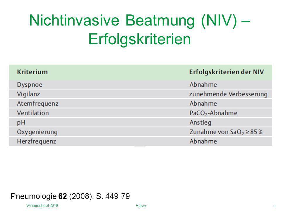 Nichtinvasive Beatmung (NIV) – Erfolgskriterien