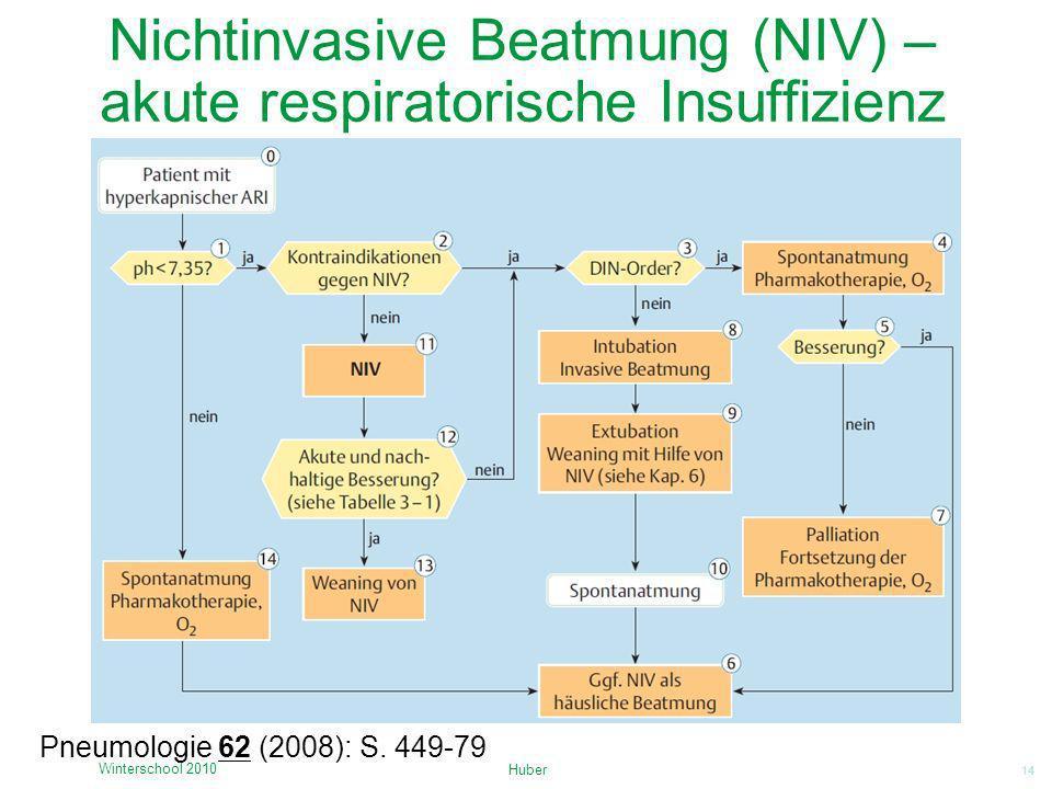 Nichtinvasive Beatmung (NIV) – akute respiratorische Insuffizienz