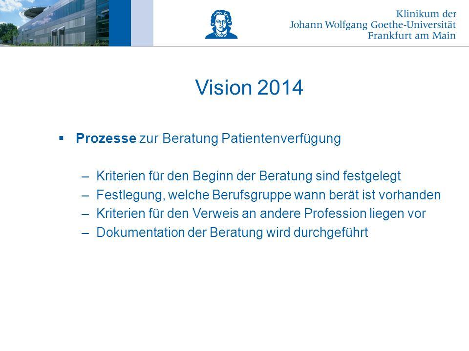 Vision 2014 Prozesse zur Beratung Patientenverfügung