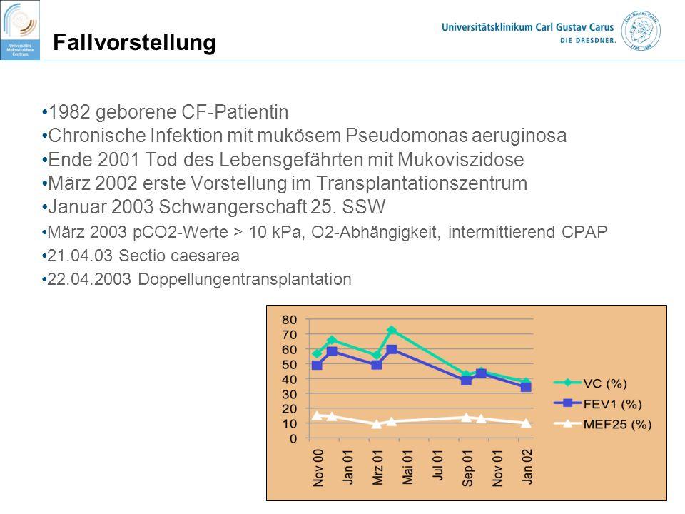 Fallvorstellung 1982 geborene CF-Patientin