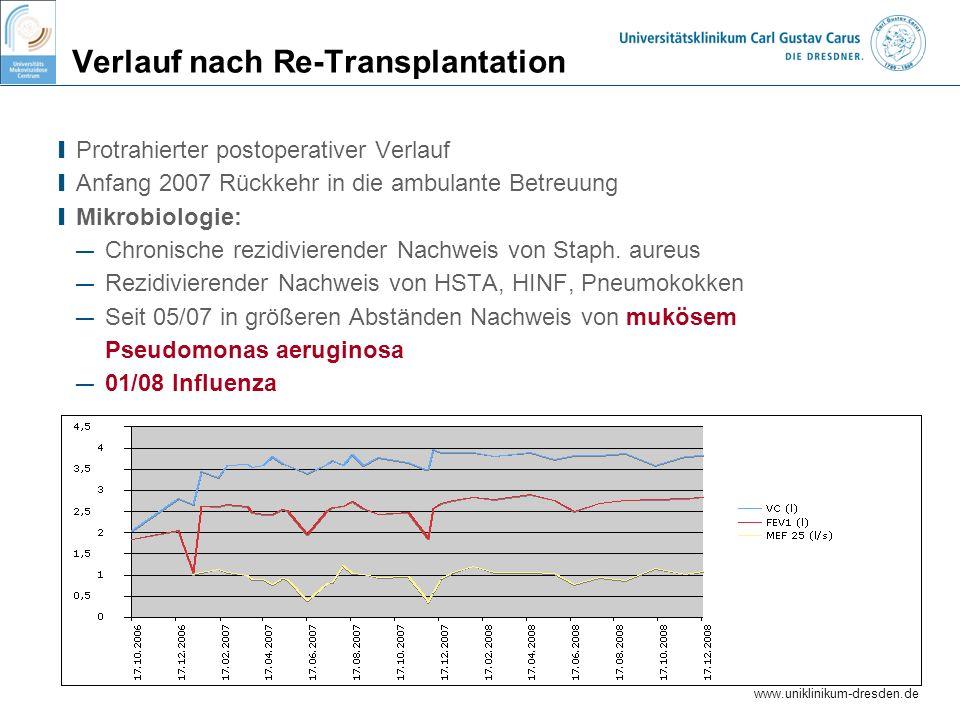 Verlauf nach Re-Transplantation