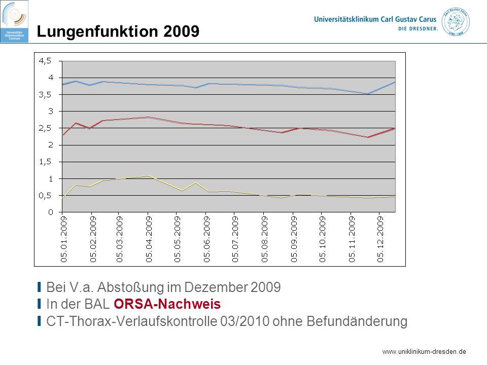 Lungenfunktion 2009 Bei V.a. Abstoßung im Dezember 2009