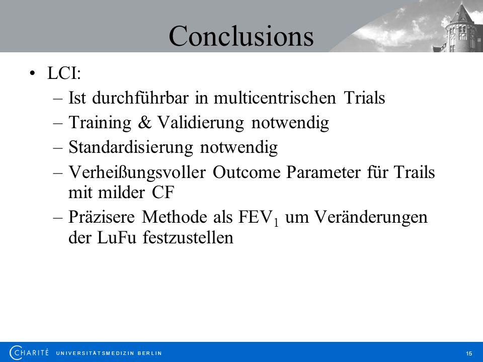 Conclusions LCI: Ist durchführbar in multicentrischen Trials