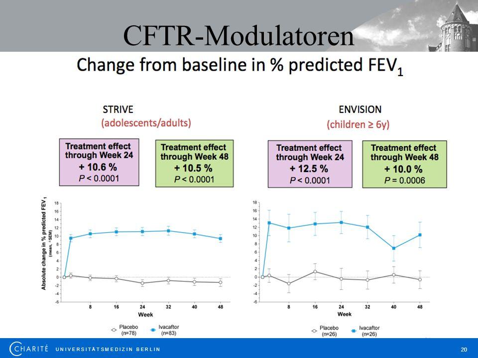 CFTR-Modulatoren