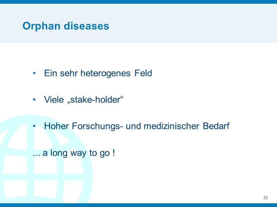 """Orphan diseases Ein sehr heterogenes Feld Viele """"stake-holder"""