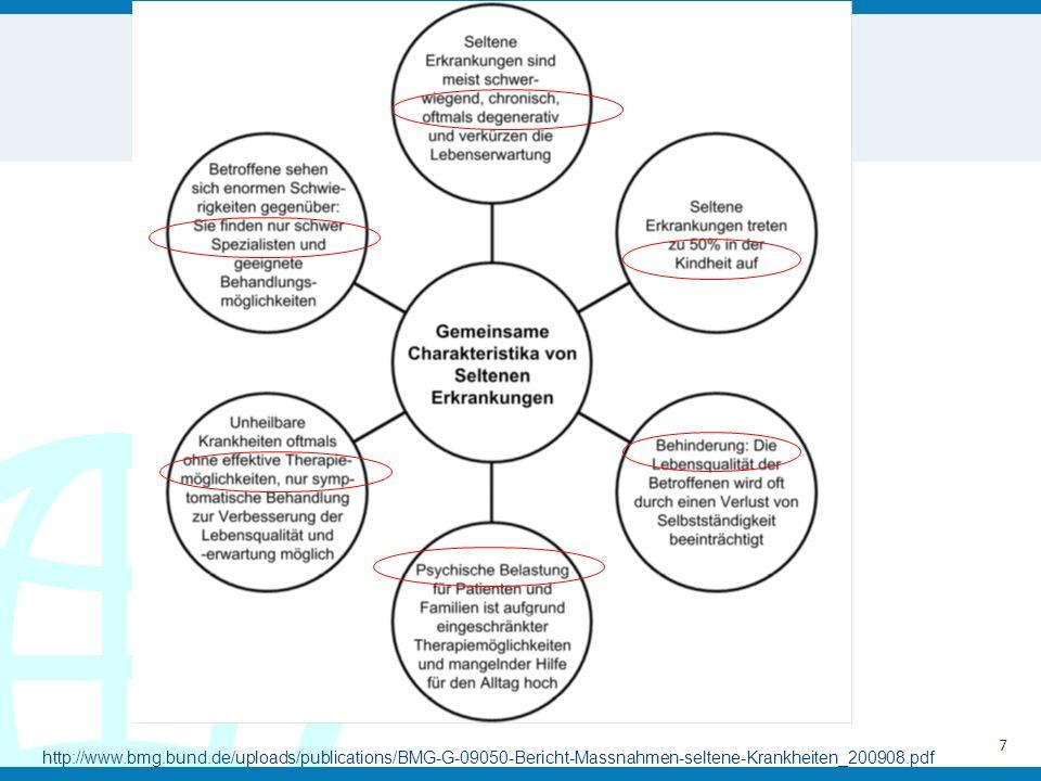 7 http://www.bmg.bund.de/uploads/publications/BMG-G-09050-Bericht-Massnahmen-seltene-Krankheiten_200908.pdf.