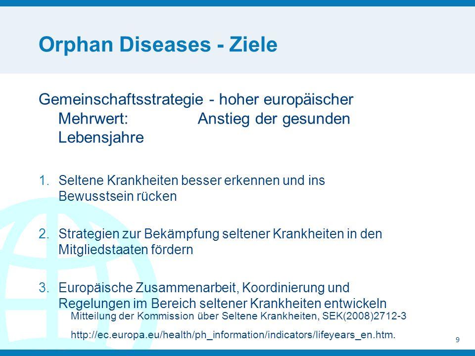 Orphan Diseases - Ziele