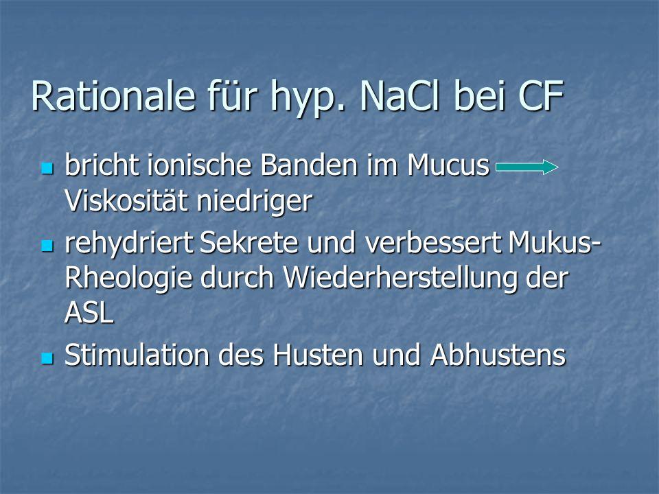 Rationale für hyp. NaCl bei CF