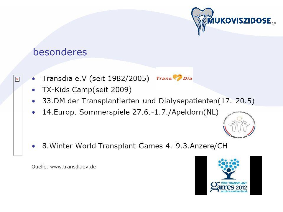 besonderes Transdia e.V (seit 1982/2005) TX-Kids Camp(seit 2009)